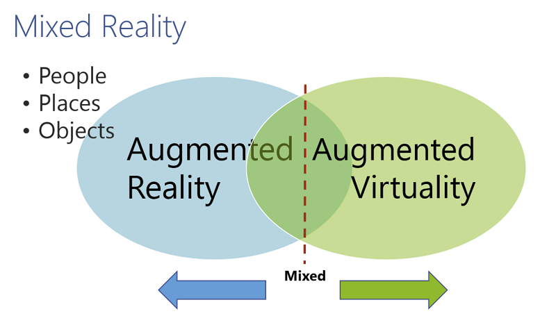 MixedReality_800.png