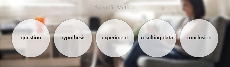 scientific_method1.png